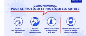 COVID 19 - gestes barrieres